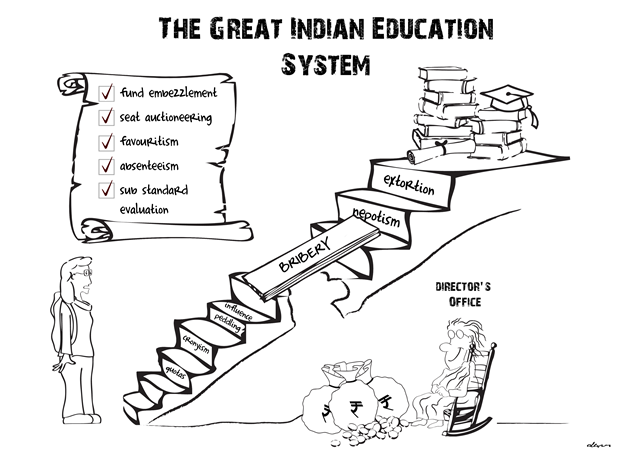 easy essay on education system in